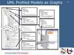 uml profiled models as graphs