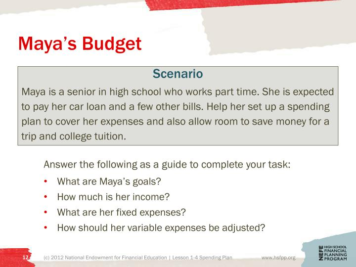 Maya's Budget