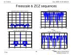 freescale zcz sequences
