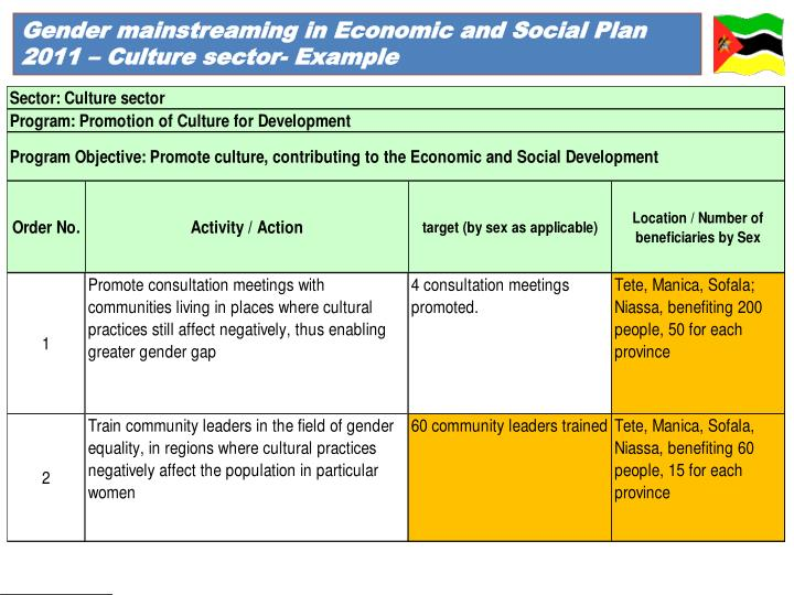 Gender mainstreaming in Economic and Social Plan 2011 – Culture sector- Example