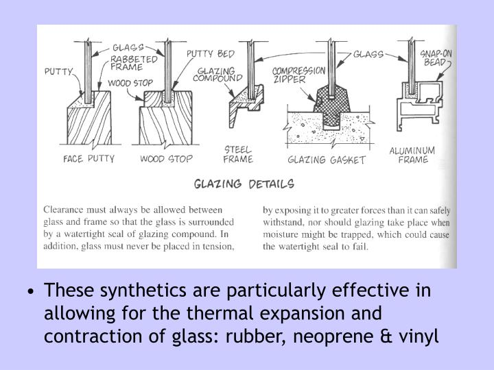 These synthetics are particularly effective in allowing for the thermal expansion and contraction of glass: rubber, neoprene & vinyl