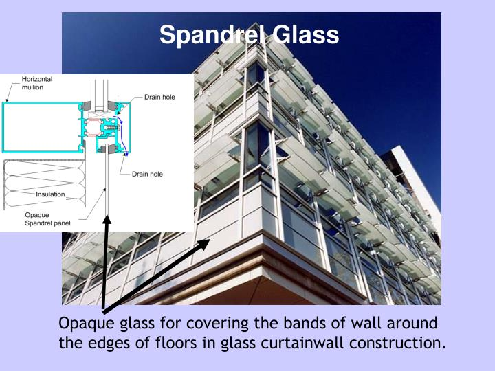 Spandrel Glass