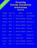 excessing outside installation arbitrations cont d