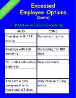 ftr option in lieu of excessing