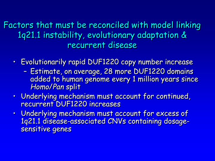 Factors that must be reconciled with model linking 1q21.1 instability, evolutionary adaptation & recurrent disease