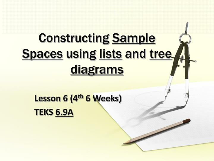 Constructing sample spaces using lists and tree diagrams