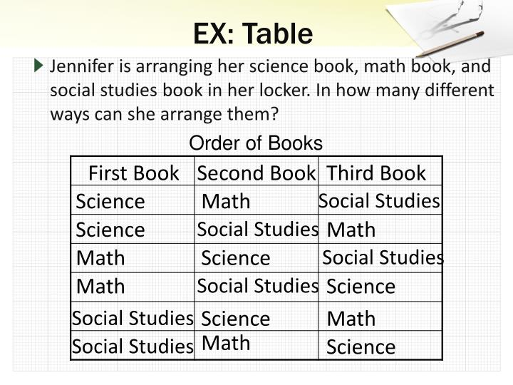 EX: Table