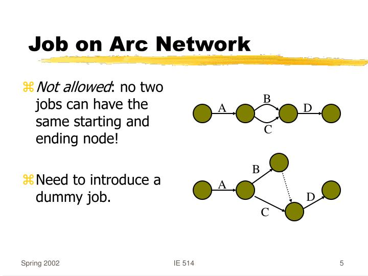 Job on Arc Network