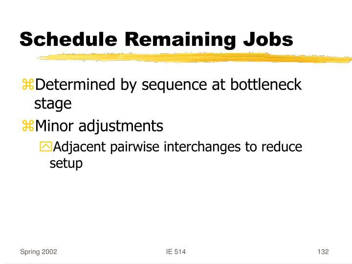 Schedule Remaining Jobs