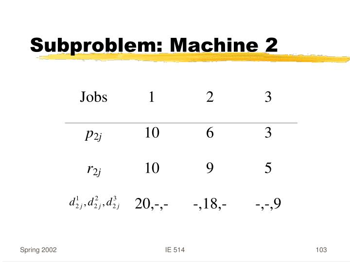 Subproblem: Machine 2