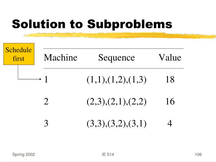 Solution to Subproblems