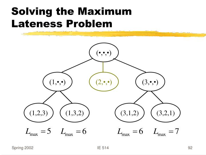 Solving the Maximum Lateness Problem