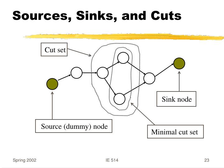 Sources, Sinks, and Cuts
