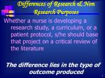 differences of research non research purposes
