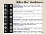 optical aberration summary