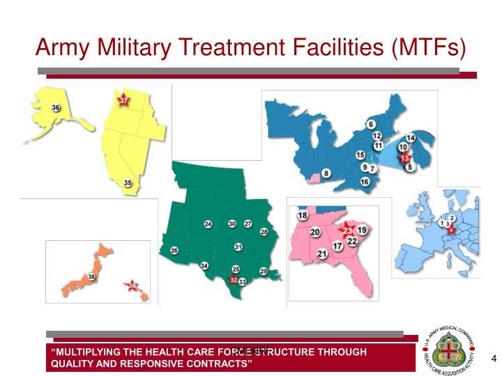 Army Military Treatment Facilities (MTFs)
