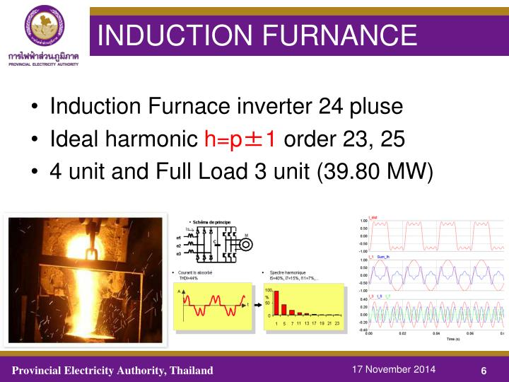 PPT - Power quality management for induction furnace ...