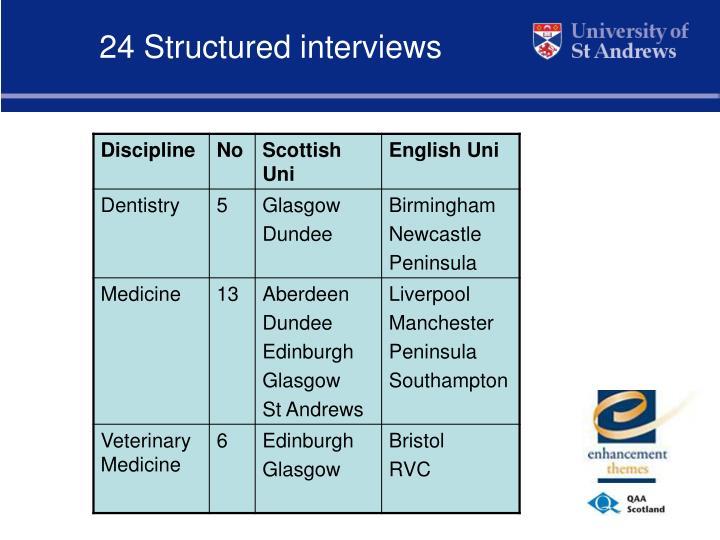 24 Structured interviews