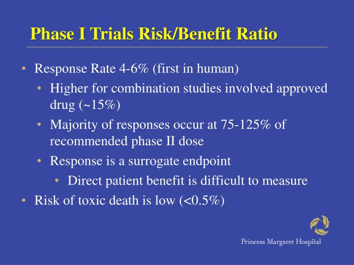 Phase I Trials Risk/Benefit Ratio
