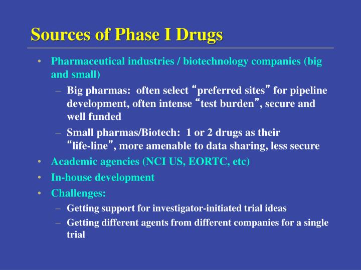 Sources of Phase I Drugs