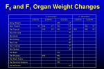 f 0 and f 1 organ weight changes