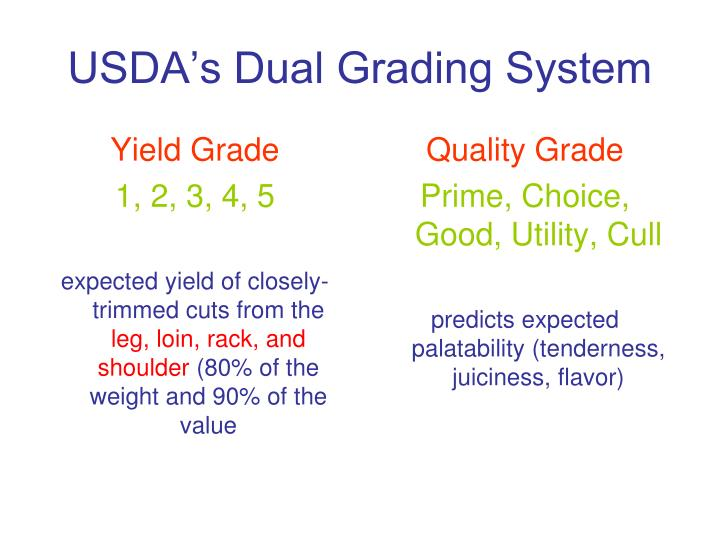Usda s dual grading system