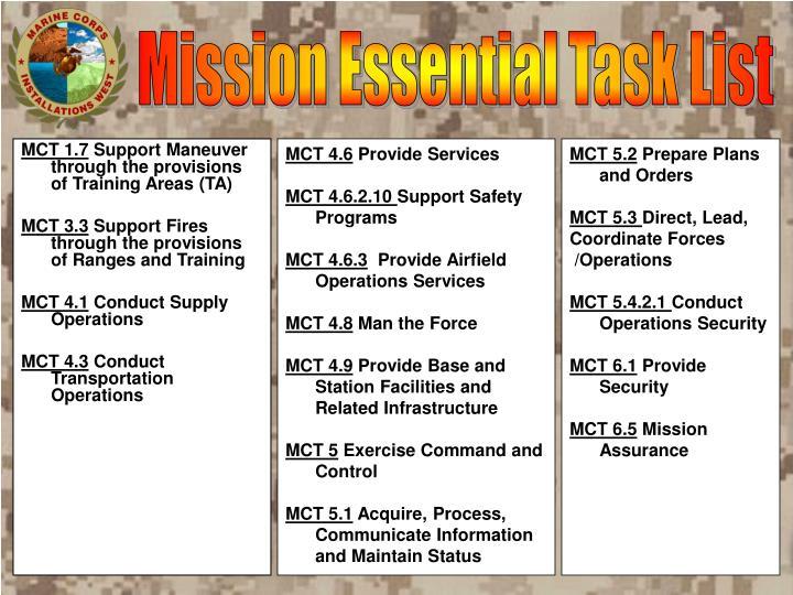 Mission Essential Task List