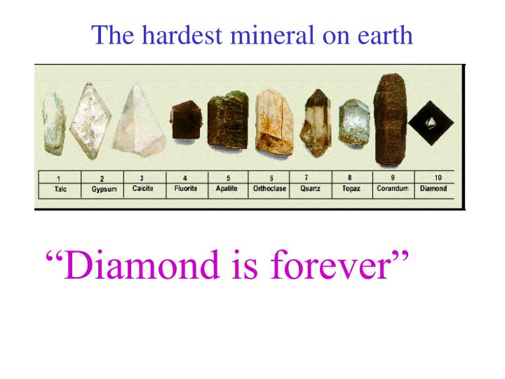 The hardest mineral on earth