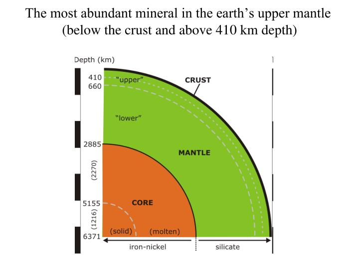 The most abundant mineral in the earth's upper mantle