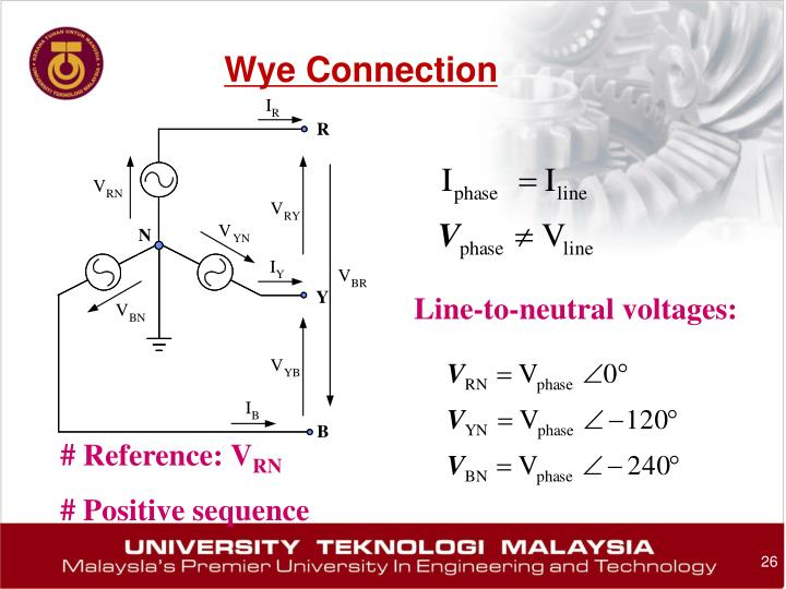 Wye Connection