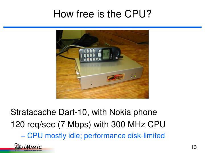 How free is the CPU?