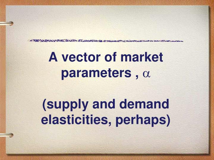 A vector of market parameters ,