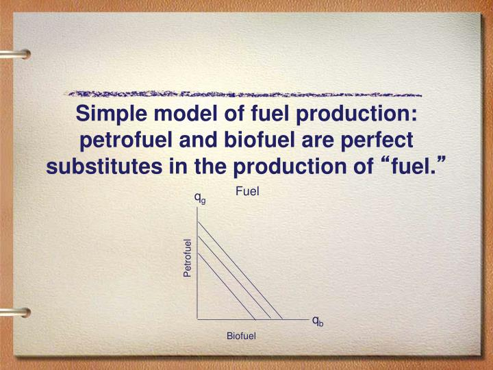 Simple model of fuel production:  petrofuel and biofuel are perfect substitutes in the production of