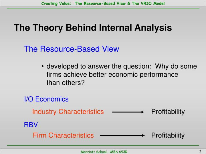 The Theory Behind Internal Analysis