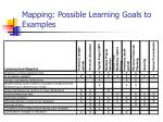 mapping possible learning goals to examples