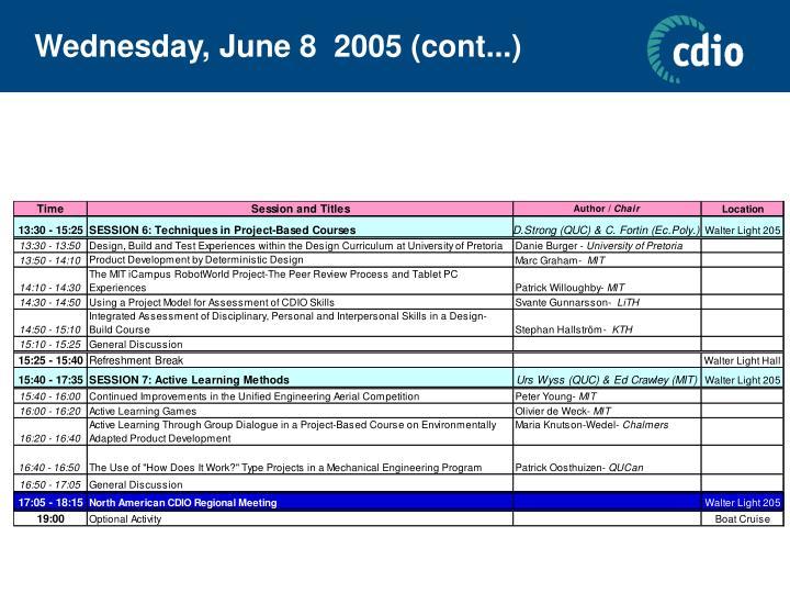 Wednesday, June 8  2005 (cont...)