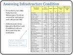 assessing infrastructure condition