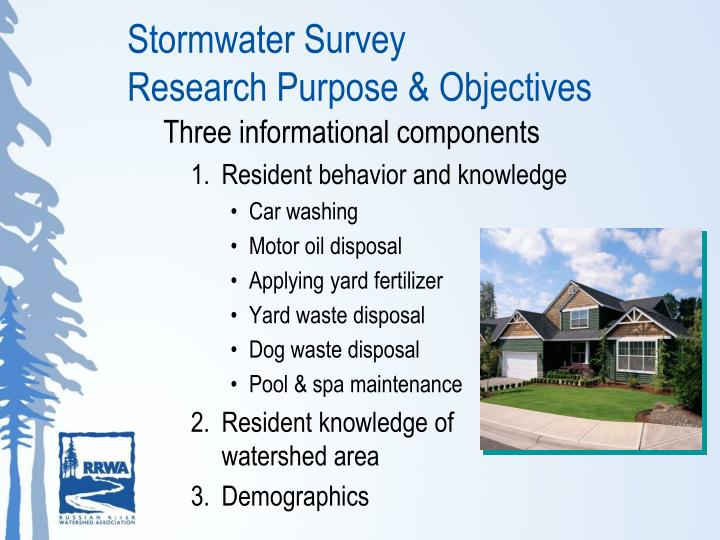 Stormwater Survey