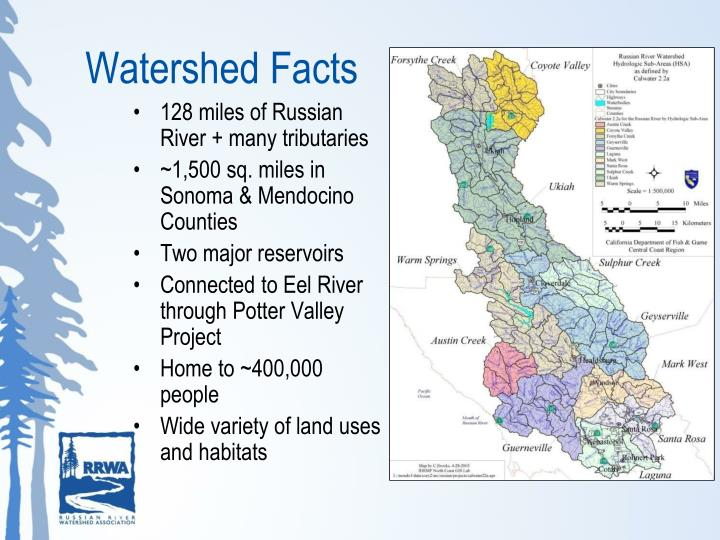 Watershed Facts