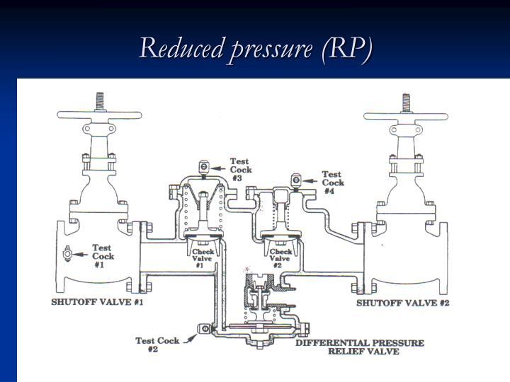 Reduced pressure