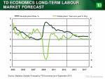 td economics long term labour market forecast