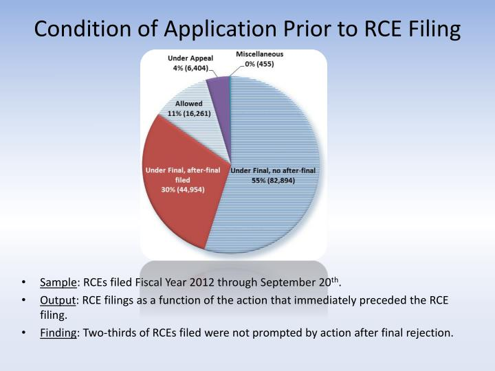 Condition of Application Prior to RCE Filing