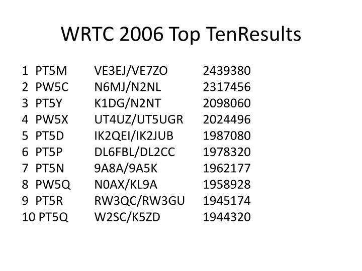 WRTC 2006 Top