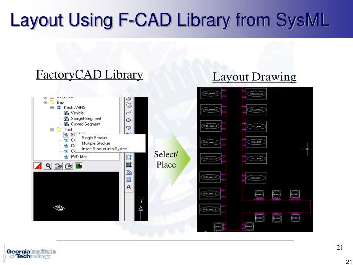 Layout Using F-CAD Library from SysML