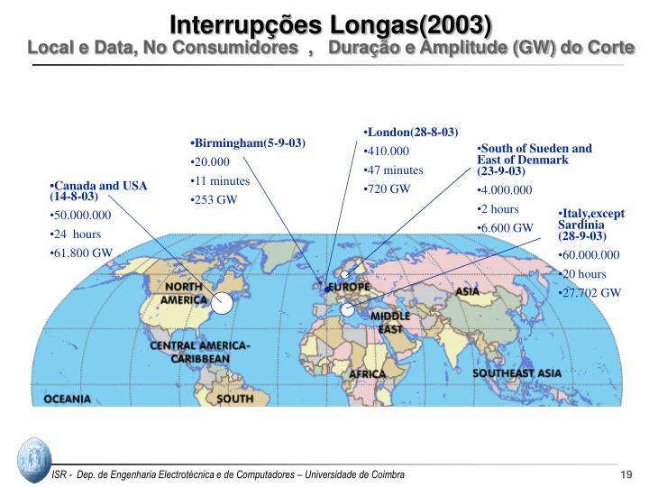 Interrupções Longas(2003)