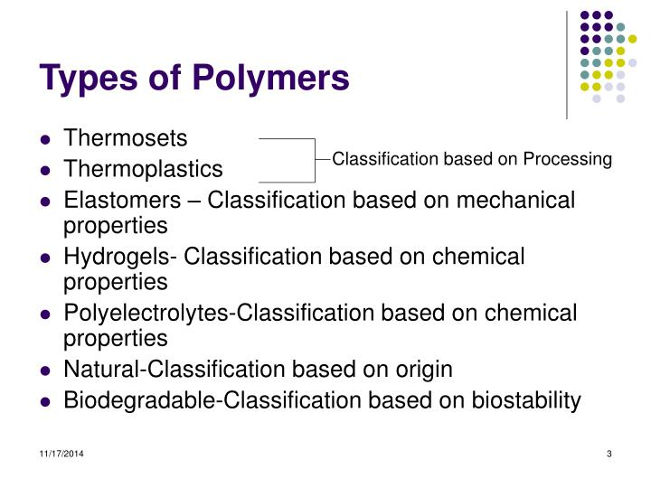 Types of polymers