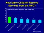 how many children receive services from an awc