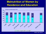 malnutrition of women by residence and education