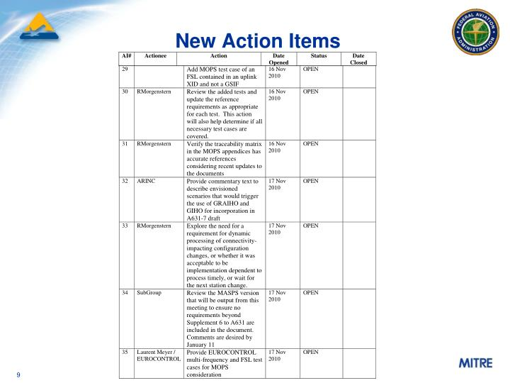 New Action Items