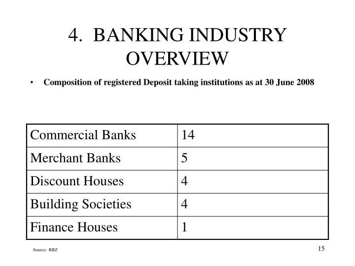 4.  BANKING INDUSTRY OVERVIEW